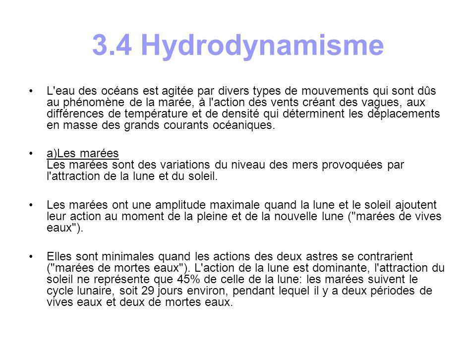 3.4 Hydrodynamisme