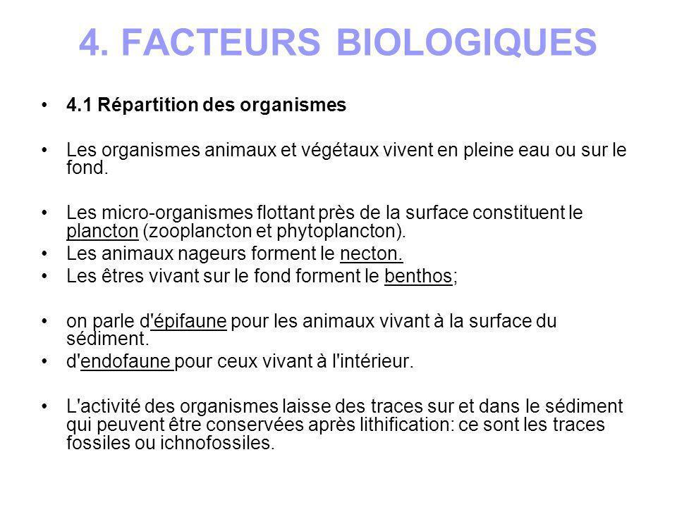 4. FACTEURS BIOLOGIQUES 4.1 Répartition des organismes