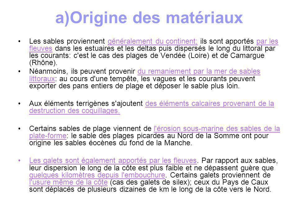 a)Origine des matériaux