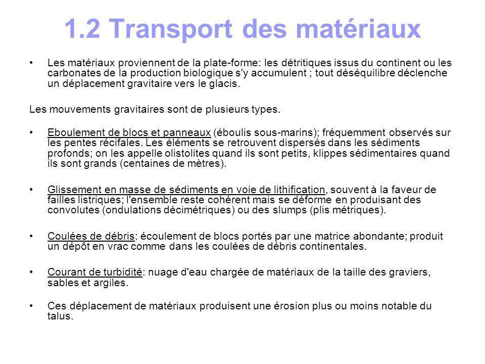 1.2 Transport des matériaux