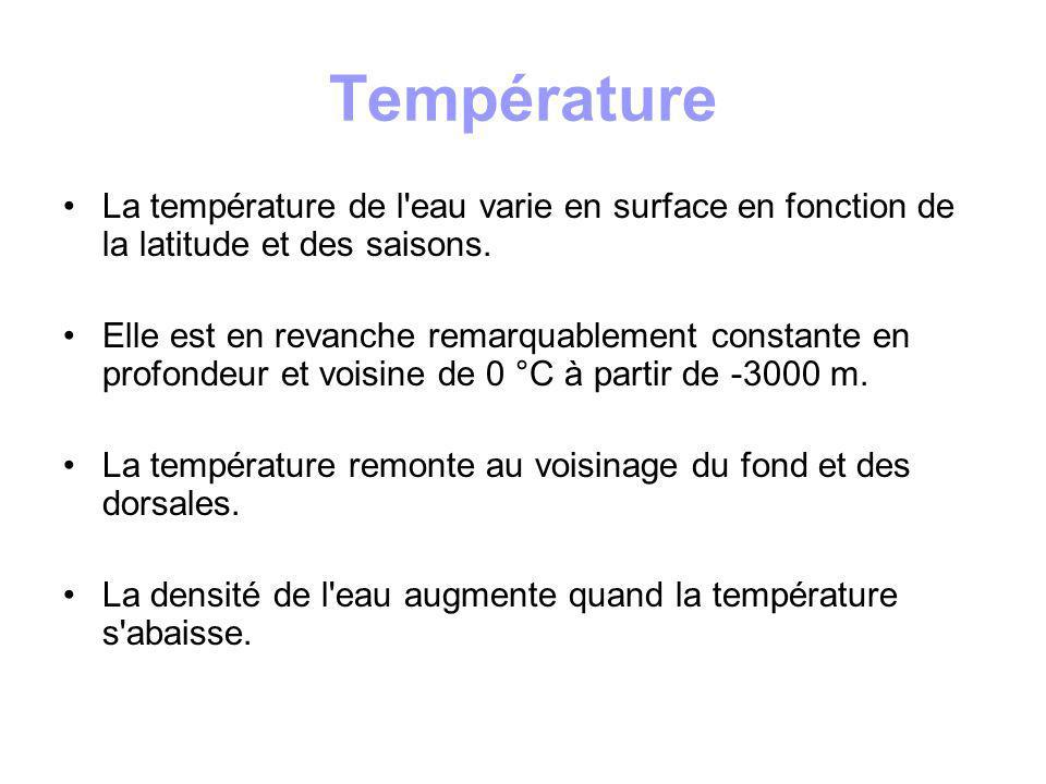 Température La température de l eau varie en surface en fonction de la latitude et des saisons.