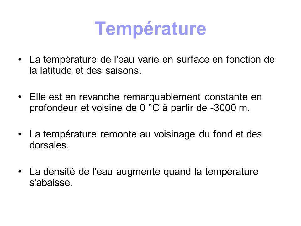 TempératureLa température de l eau varie en surface en fonction de la latitude et des saisons.