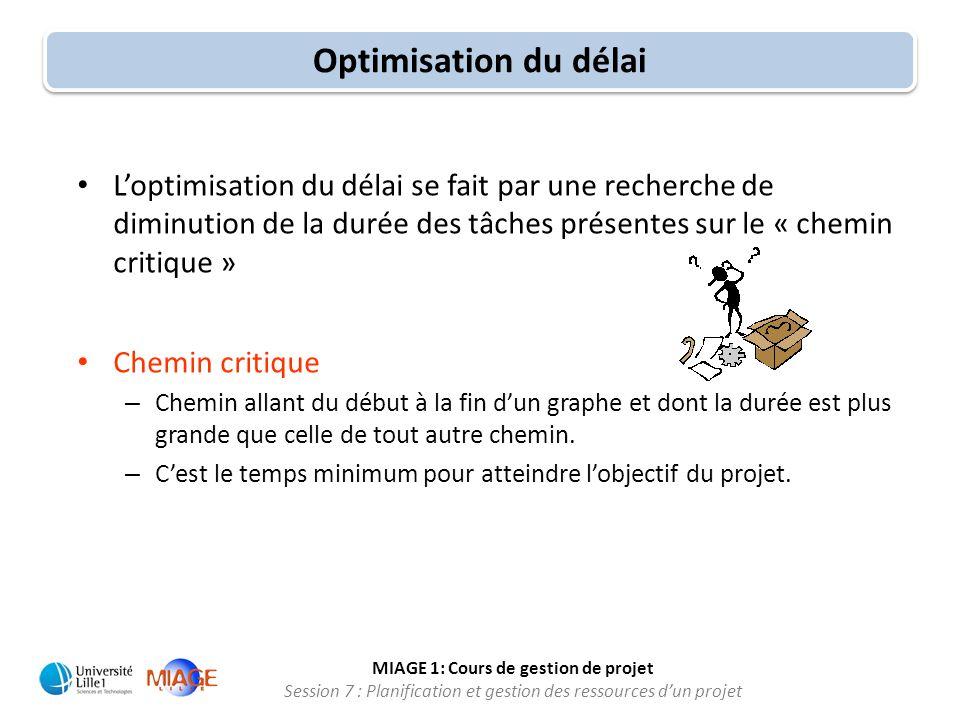 Optimisation du délai L'optimisation du délai se fait par une recherche de diminution de la durée des tâches présentes sur le « chemin critique »