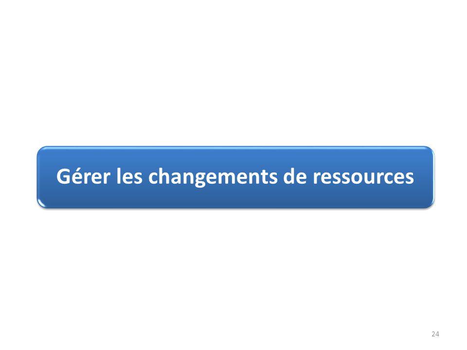 Gérer les changements de ressources