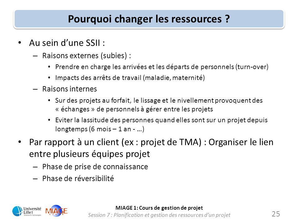 Pourquoi changer les ressources