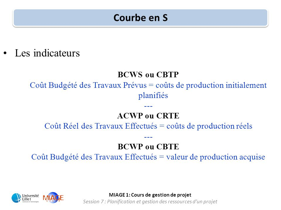 Courbe en S Les indicateurs BCWS ou CBTP