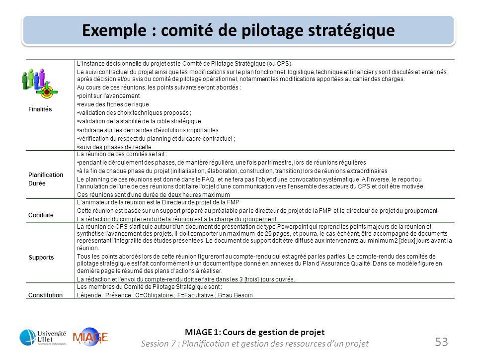 Exemple : comité de pilotage stratégique