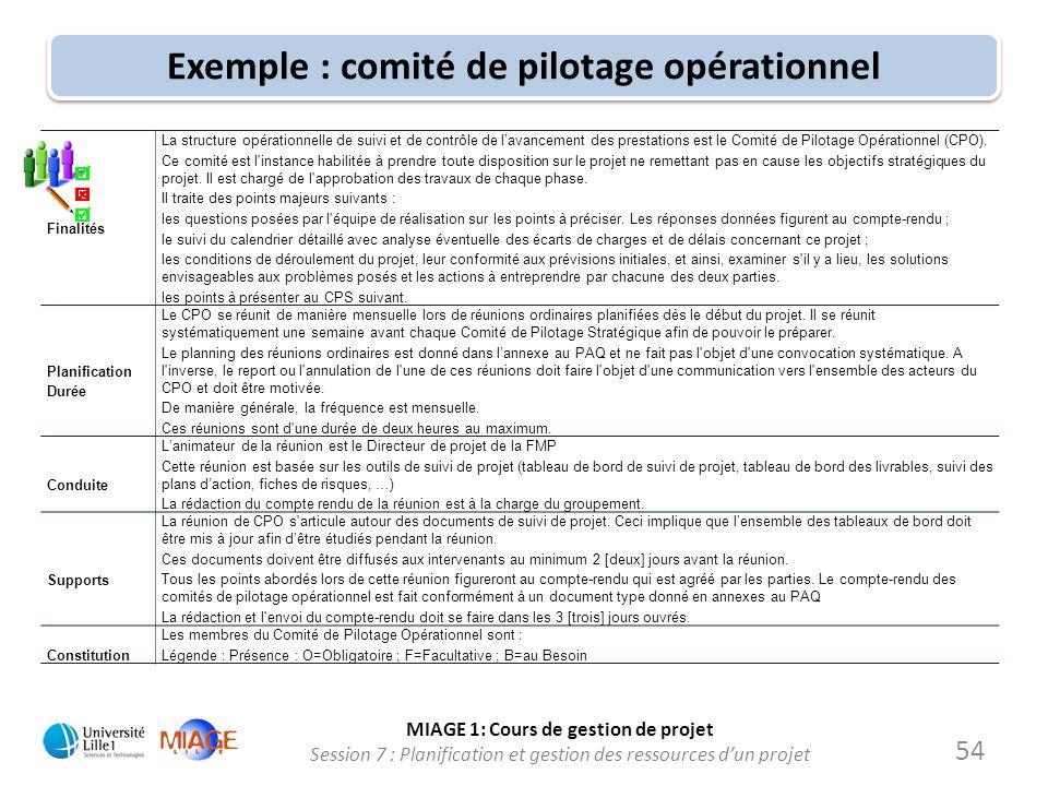 Exemple : comité de pilotage opérationnel