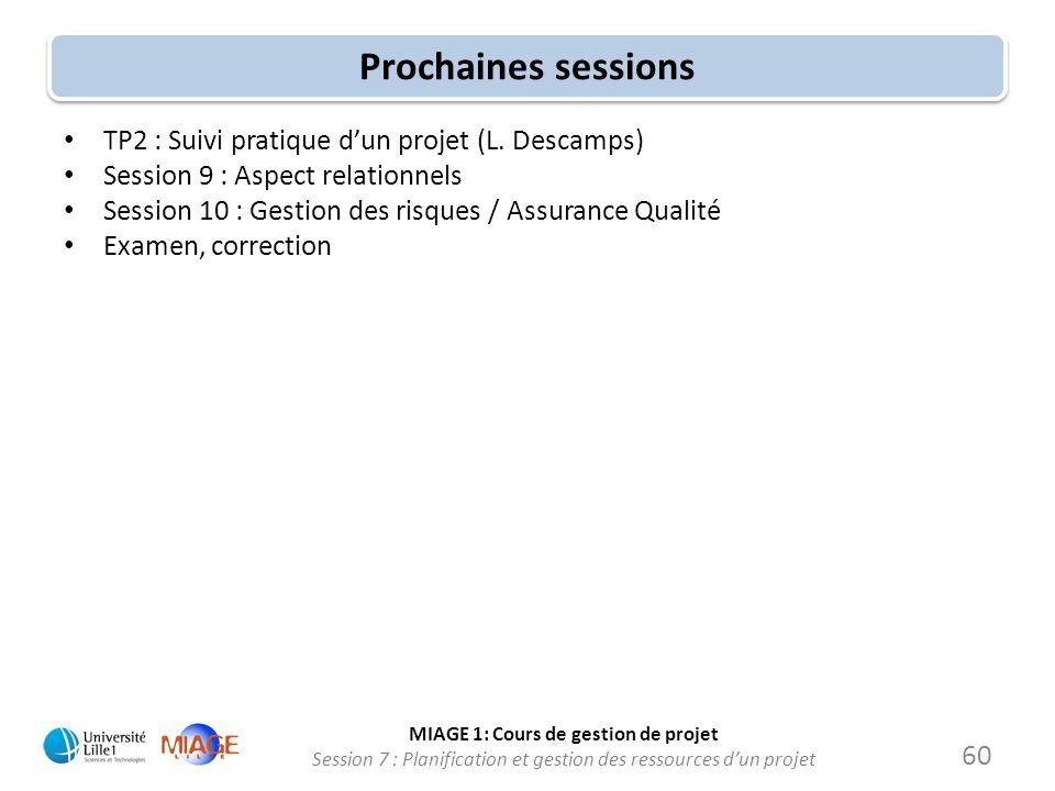 Prochaines sessions TP2 : Suivi pratique d'un projet (L. Descamps)