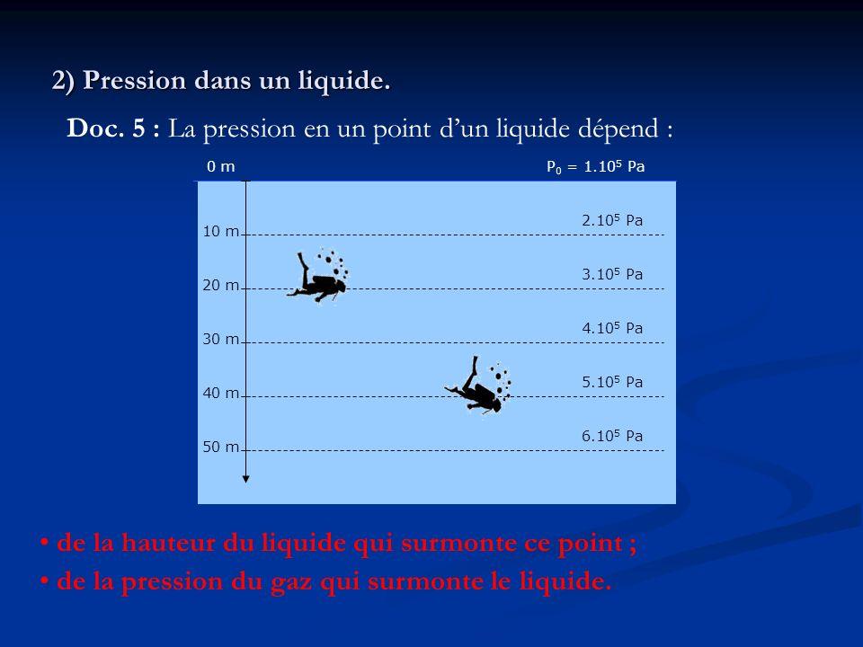 2) Pression dans un liquide.