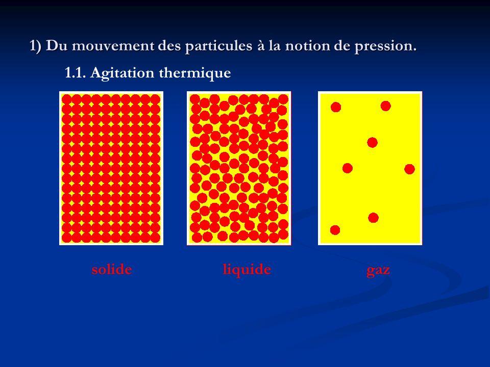 1) Du mouvement des particules à la notion de pression.
