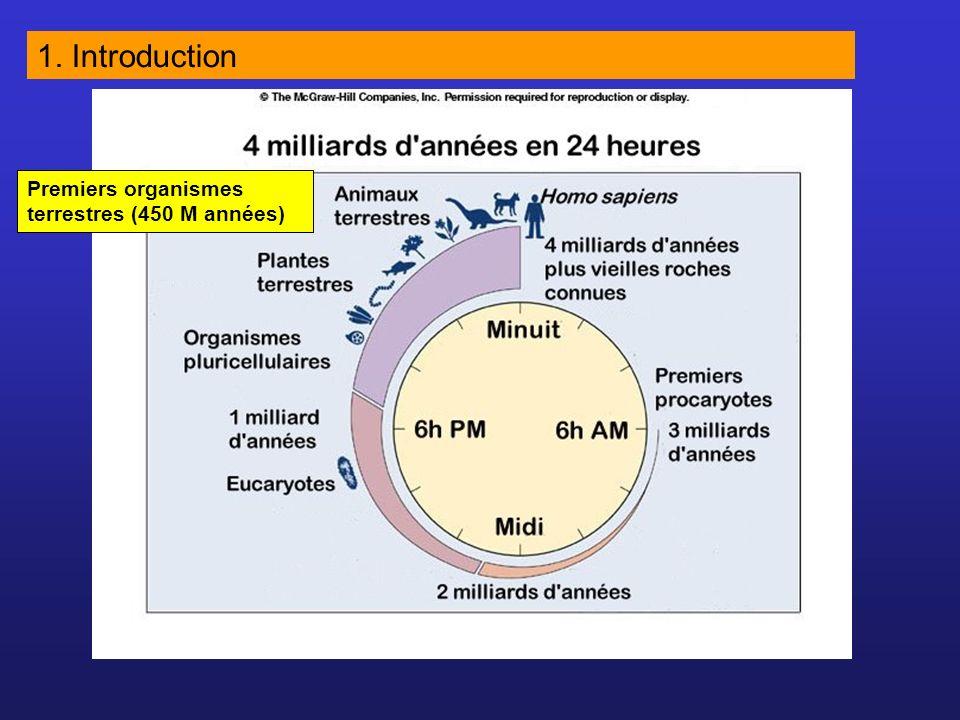 1. Introduction Premiers organismes terrestres (450 M années)