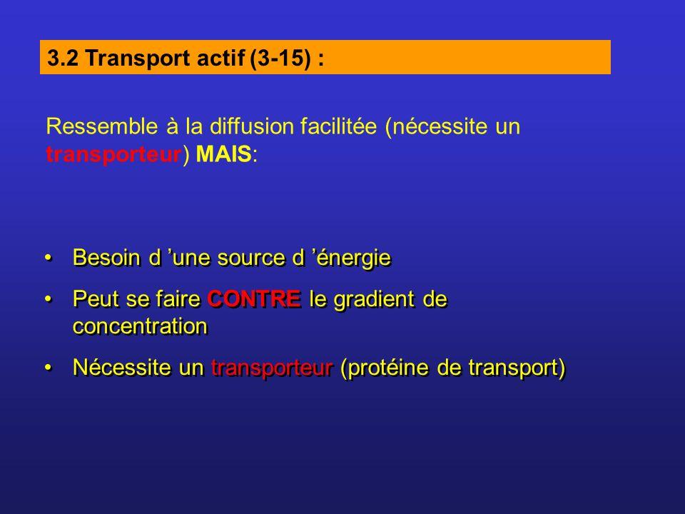 3.2 Transport actif (3-15) :Ressemble à la diffusion facilitée (nécessite un transporteur) MAIS: Besoin d 'une source d 'énergie.