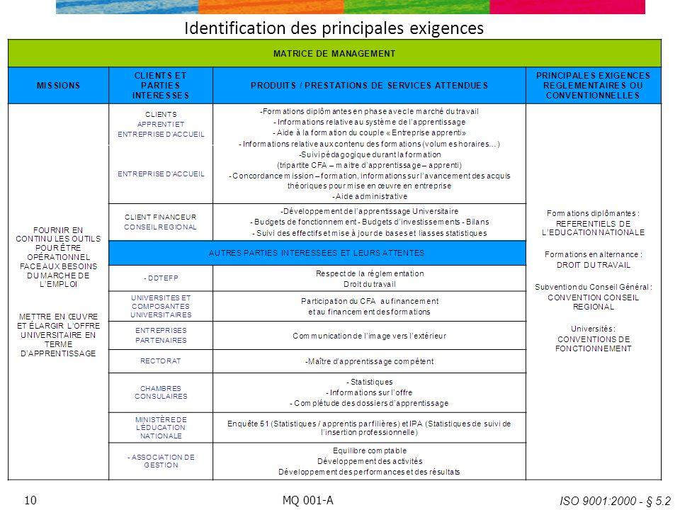 Identification des principales exigences