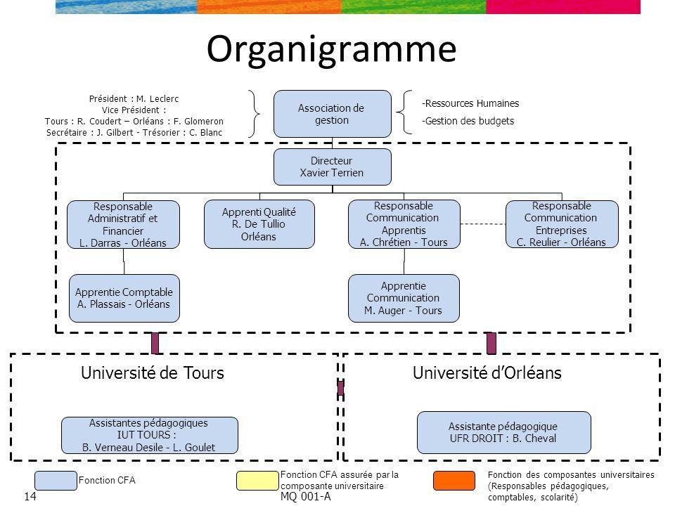 Organigramme Université de Tours Université d'Orléans 14 MQ 001-A