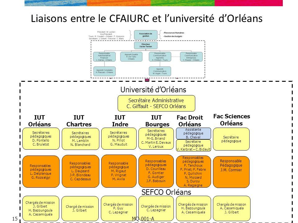 Liaisons entre le CFAIURC et l'université d'Orléans