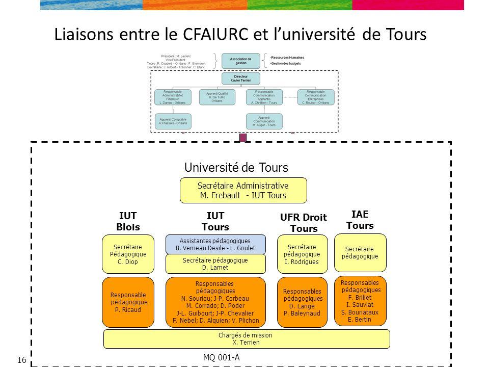 Liaisons entre le CFAIURC et l'université de Tours