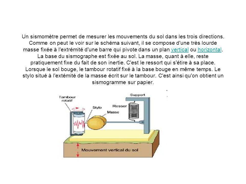 Un sismomètre permet de mesurer les mouvements du sol dans les trois directions.