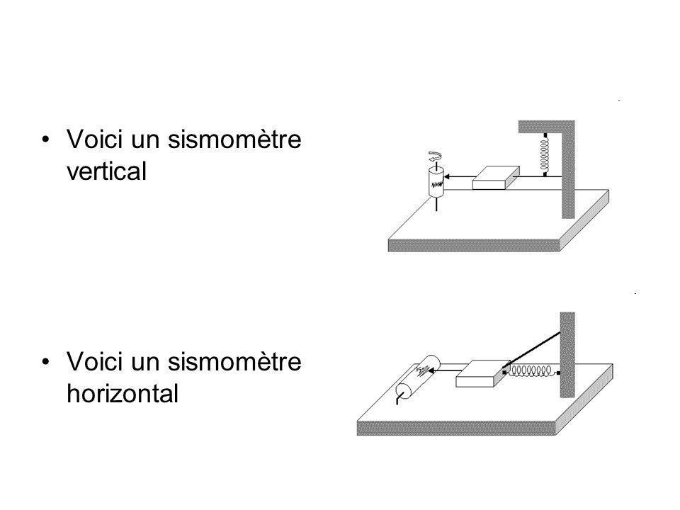 Voici un sismomètre vertical
