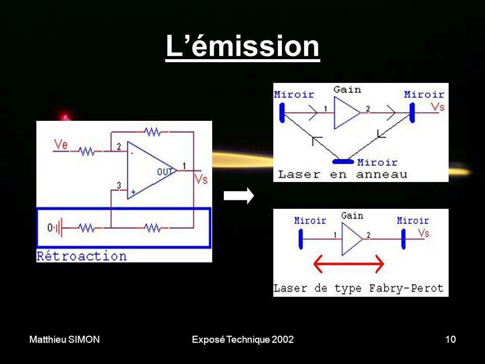 L'émission Matthieu SIMON Exposé Technique 2002