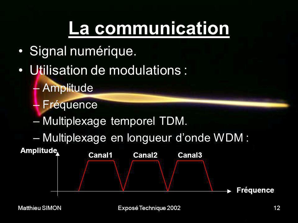 La communication Signal numérique. Utilisation de modulations :