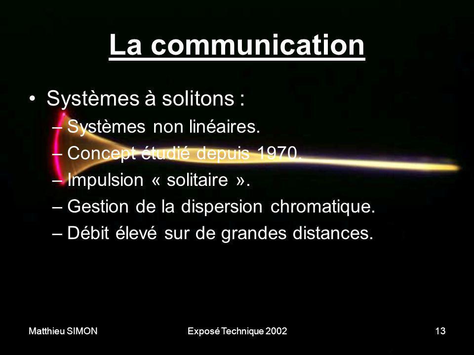 La communication Systèmes à solitons : Systèmes non linéaires.