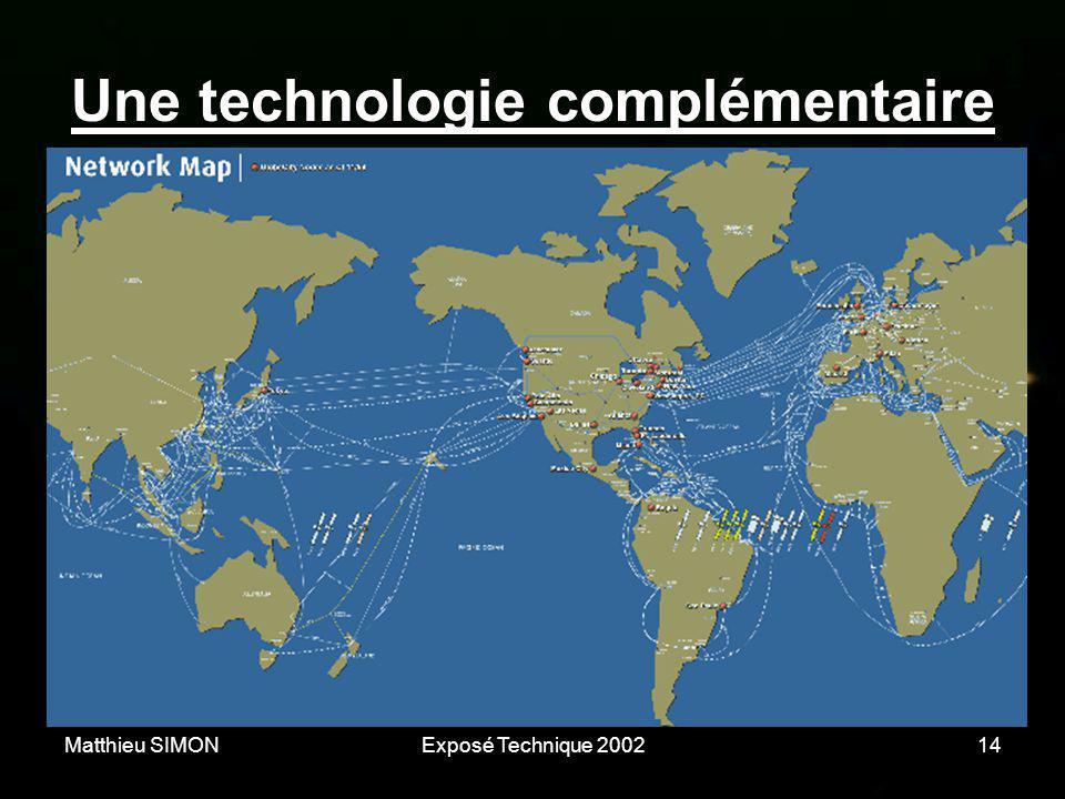 Une technologie complémentaire