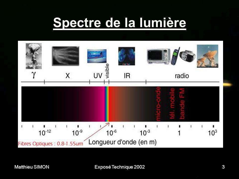 Spectre de la lumière Matthieu SIMON Exposé Technique 2002