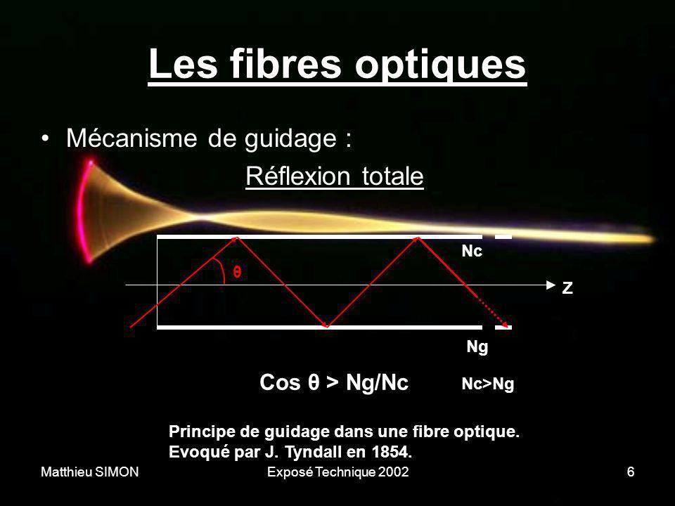 Les fibres optiques Mécanisme de guidage : Réflexion totale