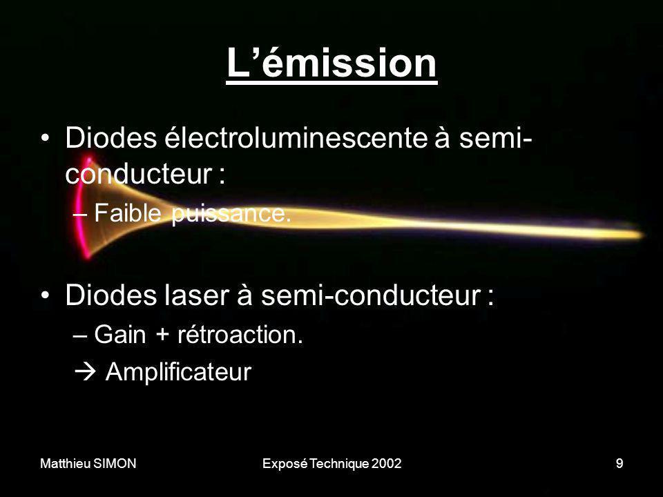 L'émission Diodes électroluminescente à semi-conducteur :