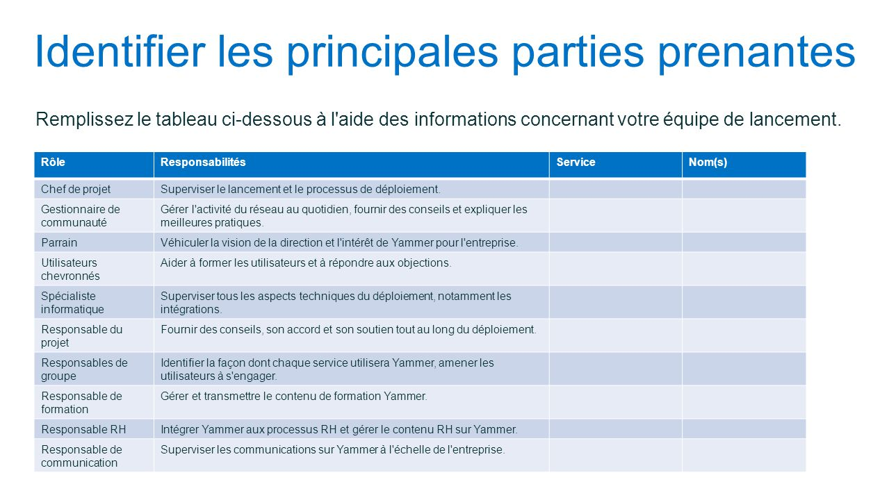 Identifier les principales parties prenantes