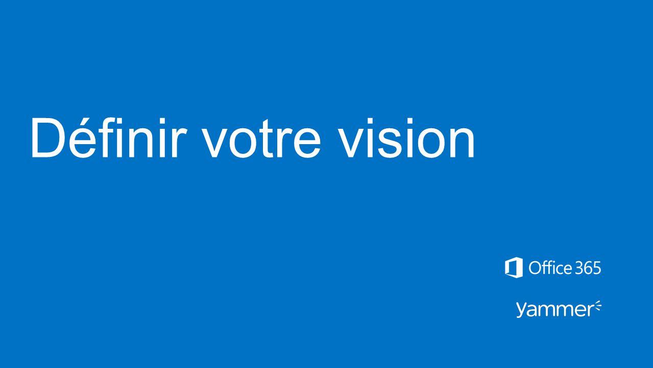 Définir votre vision