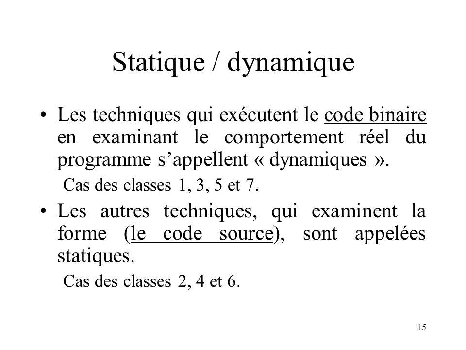 Statique / dynamique Les techniques qui exécutent le code binaire en examinant le comportement réel du programme s'appellent « dynamiques ».