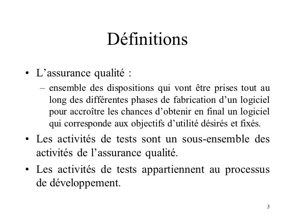 Définitions L'assurance qualité :