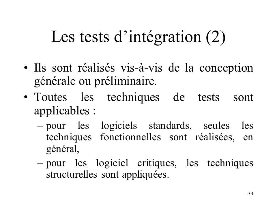 Les tests d'intégration (2)