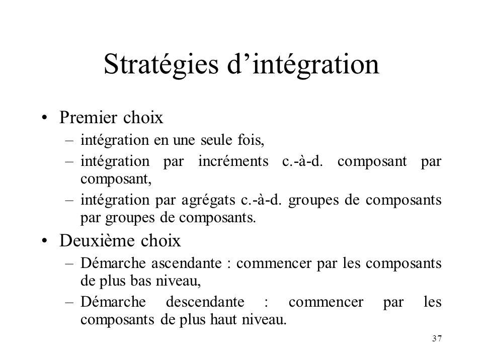 Stratégies d'intégration