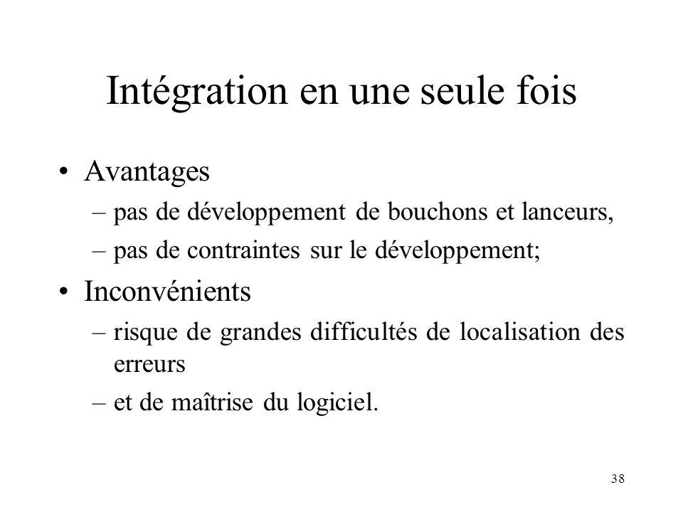 Intégration en une seule fois