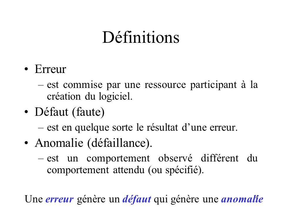 Définitions Erreur Défaut (faute) Anomalie (défaillance).