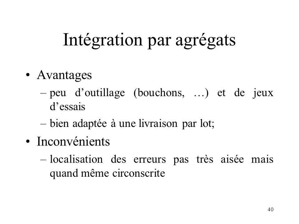 Intégration par agrégats