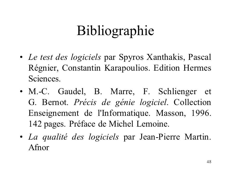 Bibliographie Le test des logiciels par Spyros Xanthakis, Pascal Régnier, Constantin Karapoulios. Edition Hermes Sciences.