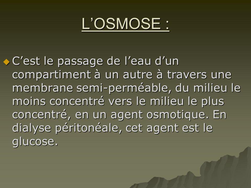 L'OSMOSE :