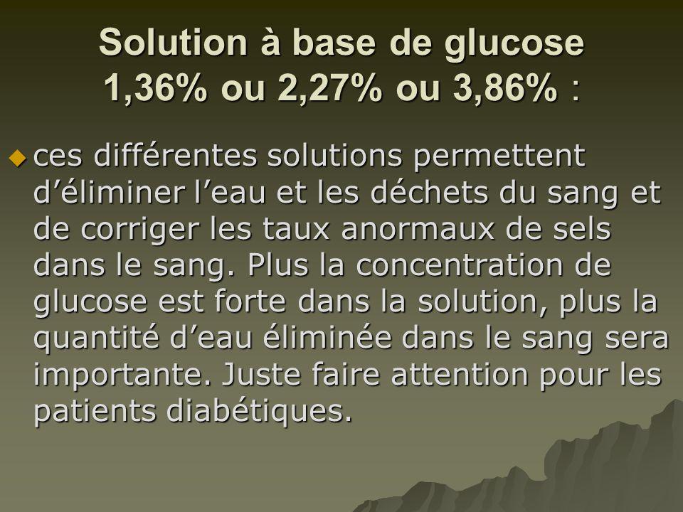 Solution à base de glucose 1,36% ou 2,27% ou 3,86% :