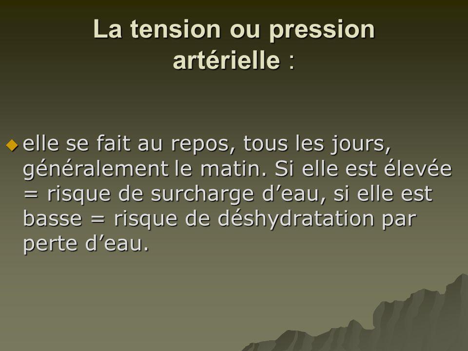 La tension ou pression artérielle :