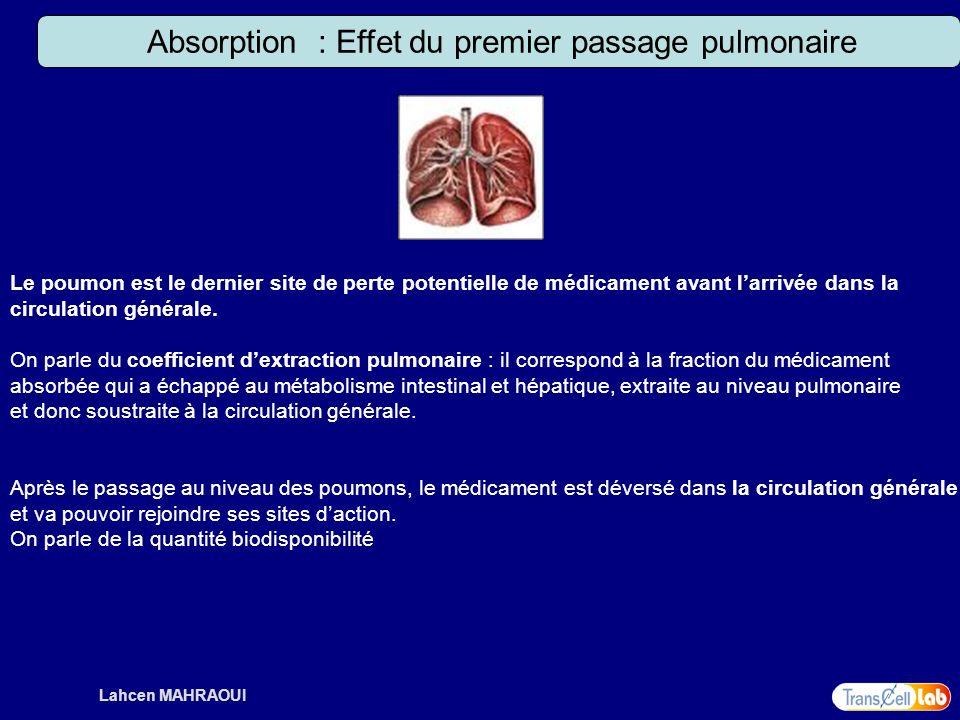 Absorption : Effet du premier passage pulmonaire