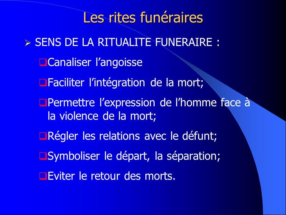 Les rites funéraires SENS DE LA RITUALITE FUNERAIRE :