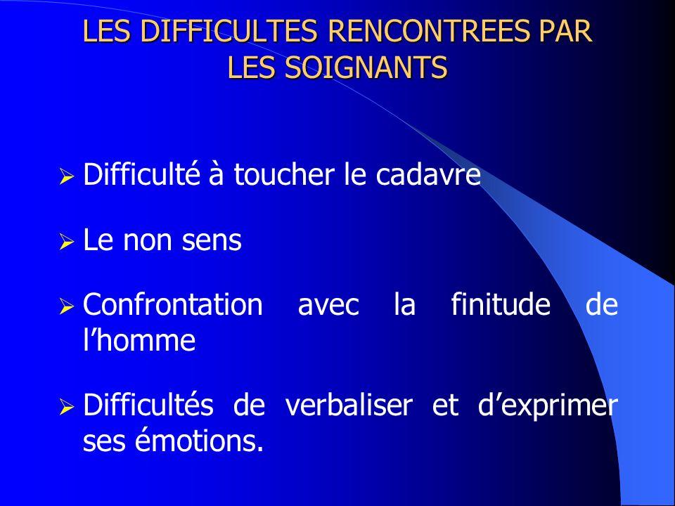 LES DIFFICULTES RENCONTREES PAR LES SOIGNANTS