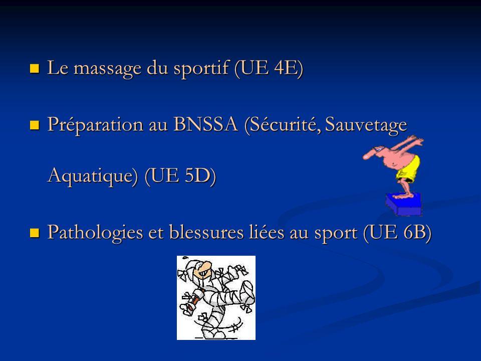 Le massage du sportif (UE 4E)