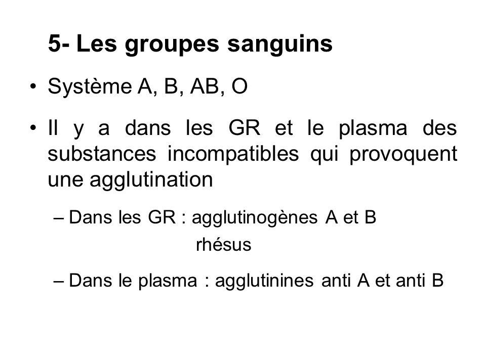 5- Les groupes sanguins Système A, B, AB, O