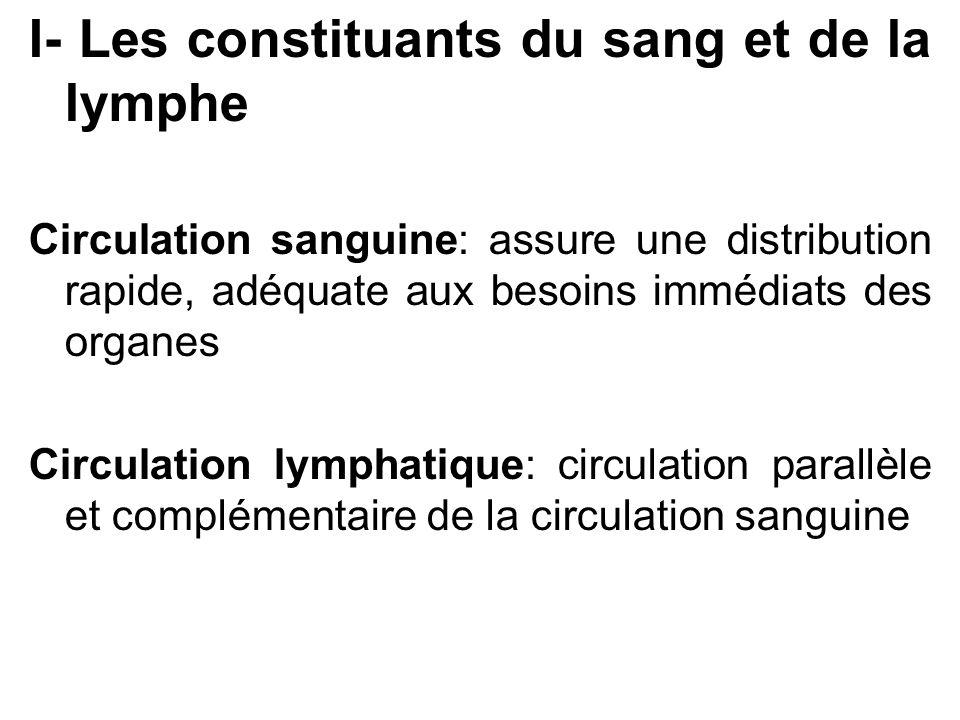 I- Les constituants du sang et de la lymphe