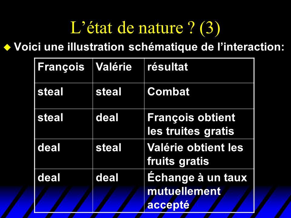 L'état de nature (3) Voici une illustration schématique de l'interaction: François. Valérie. résultat.